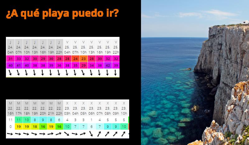 A qué playa puedo ir según el viento en Menorca